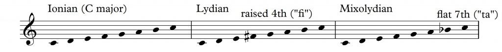 19d - major modes one line