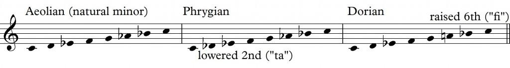 19e - Minor modes one line